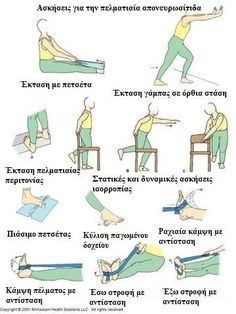 Towel Stretch - Standing calf stretch - Plantar fascia stretch - Static and dynamic balance exercises - Towel pickup - Frozen can roll - Resisted dorsiflexion - Resisted plantar flexion - Resisted inversion - Resisted eversion Plantar Fasciitis Stretches, Plantar Fasciitis Symptoms, Plantar Fasciitis Treatment, Plantar Fasciitis Surgery, Plantar Fasciitis Shoes, Foot Exercises, Calf Stretches, Balance Exercises, Chair Exercises