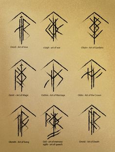 — striving-artist: Khuzdul Rune Glyphs So,. — striving-artist: Khuzdul Rune Glyphs So,. Rune Symbols, Alphabet Symbols, Magic Symbols, Symbols And Meanings, Viking Symbols, Viking Runes, Ancient Symbols, Glyphs Symbols, Egyptian Symbols