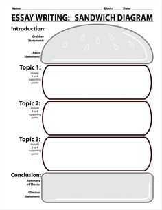 Argumentative Essay Planning Sheet Lovely Sandwich Writing Template Essay Writing Sandwich Diagram Pdf Recipes to Cook Essay Writing Skills, Essay Writer, English Writing Skills, Academic Writing, Teaching Writing, Writing Process, Third Grade Writing, Writing Jobs, Writing Ideas