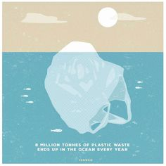 8 million tonnes of plastic warte ends up in the ocean every year. Steffen Kraft Illustration