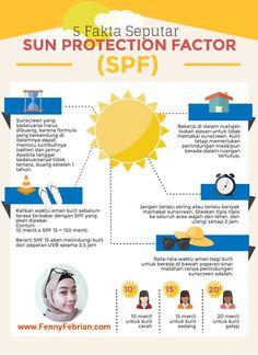 5 Fakta Seputar SPF ( SUN PROTECTION FACTOR ) Kemaren ada yang nanya ke saya, kenapa SunZone nya Oriflame SPF nya beda-beda, di gambar ini ada penjelasannya yaa :)  10 Menit x SPF 15 = 150 Menit Berarti SPF 15 akan melindungi kulit kita dari paparan sinar UVB selama 150 Menit ( 2.5 jam )  Jadi kalo SPF 25, SPF 30, SPF 50 hitung sendiri yaaa :)  #Sunzone   #Oriflame