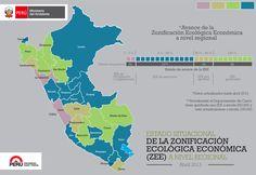 Zonificación Ecológica Económica Perú