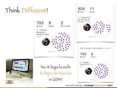 #Digital? » http://b2b-strategy.ro/2013/12/strategie-social-media-2014 #Romania Strategie #SocialMedia 2014? #Romania