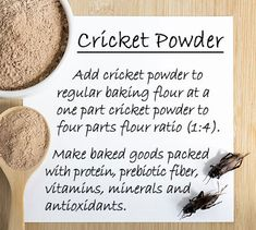 There's some confusion about what Cricket Flour is. It's simply cricket powder mixed with regular baking powder.