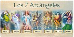 Los 7 Arcángeles