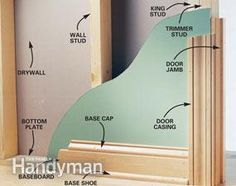 Interior trim work basics: All the trim basics, start to finish, plus a clever way to get miters tight Door Molding, Moldings And Trim, Crown Molding, Moulding, Woodworking Joints, Woodworking Projects, Diy Projects, House Projects, Work Basics