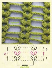 St-Crochet_Stitch - This would make a lovely shawl or scarf for St. Crochet Diagram, Crochet Chart, Crochet Motif, Free Crochet, Crochet Poncho Patterns, Crochet Scarves, Stitch Patterns, Crochet Shell Stitch, Crochet Decoration