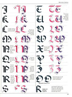 The Art of Calligraphy / Hispanoamérica. Artes...#page/n1/mode/2up