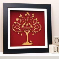 Personalised Heart Family Tree Framed Artwork