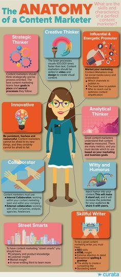 Anatomía del marketero de contenidos #infografia #infographic #marketing