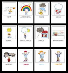 la météo - weather expressions in French (image only) How To Speak French, Learn French, Kindergarten Activities, Classroom Activities, Petite Section, Teaching French Immersion, Teaching Sight Words, Core French, French Classroom