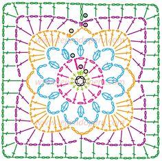 cuadrado fácil de tejer a crochet (granny square)