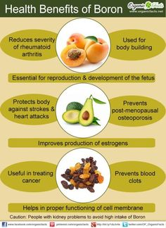Boron is a vital trace mineral that is required for normal growth and health of the body. Many disease conditions like arthritis, menopausal symptoms and osteoporosis among others are naturally managed by Boron. It is believed that boron improves the natu Boron Benefits, Health And Wellness, Health Tips, Health Facts, Health Care, Avocado Health Benefits, Magnesium, Vitamins For Women, Healthy Snacks For Diabetics