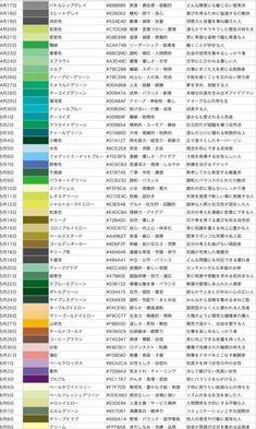 color psychology and color therapy Color Patterns, Color Schemes, Psychology Experiments, Color Vision, Vintage Interior Design, Interior Colors, Color Psychology, Color Pallets, Pantone Color