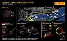 Monaco Grand Prix Preview: Monte Carlo