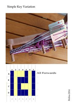very simple key variation. Nice on its own as a narrow band or would make a good border on either side of a more complex pattern. Inkle Weaving Patterns, Loom Weaving, Loom Patterns, Art Tablet, Hugo Weaving, Art Du Fil, Inkle Loom, Card Weaving, Peg Loom