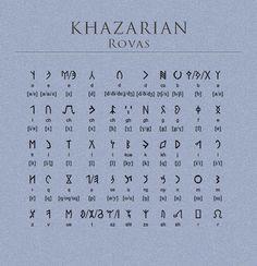 "Khazarian Turkic ""Rovas"" for more information: http://www.omniglot.com/writing/khazarianrovas.htm"