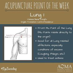 #TipTuesday: #Acupuncture Point of the Week, Lung 1.#integrativelife ☺️