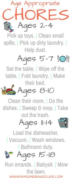 Parenting tips for toddlers and above: Age-Appropriate Kids Chores Broken down in simple terms Parenting Plan, Parenting Classes, Parenting Toddlers, Parenting Quotes, Parenting Advice, Parenting Styles, Montessori, Chore Chart Kids, Chore Charts