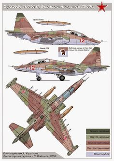 Su-25 UB Twin Seater