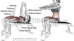 Decline sit-up exercise