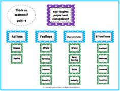 5th grade reading street unit 1 week 1 red kayak vocabulary 5th grade reading street 2011 concept maps for unit 1 such a cuter fandeluxe Images