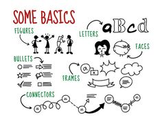Visual Note-Taking Slide25 by sunni.brightspot.brown, via Flickr