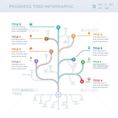 Progress Tree Infographic Template Vector EPS, AI Illustrator. Download here: https://graphicriver.net/item/progress-tree-infographic/17314824?ref=ksioks
