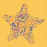 Vocab instruction ideas, including a link to the Frayer Model template Improve Vocabulary, Academic Vocabulary, Teaching Vocabulary, Vocabulary Activities, Speech Language Pathology, Speech And Language, Technology Integration, Creative Teaching, School Stuff