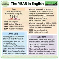 Learn English (@WoodwardEnglish) | Twitter