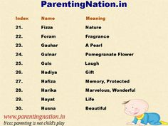 We Love These Muslim Baby Girl Names So Much That ParentingNation.in Made Slide For You. To Name Your Loved Once.