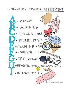 Mnemonics For Nursing - Different Nursing Assessment