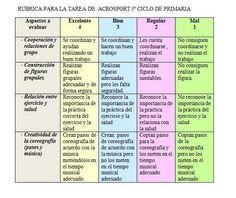 Rúbrica para acrosport de @reyesadorna #fpracticas13 #acrosport #edufisica