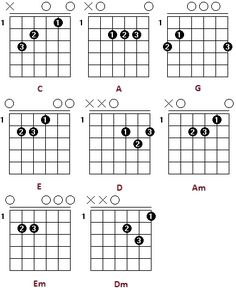 The 12 Essential Chords You Need to Play Country Guitar