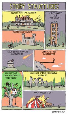 from INCIDENTAL COMICS: Story Structures by Grant Snider
