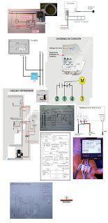 Esquemas eléctricos: termostatos