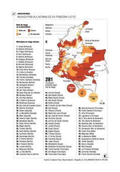 Así haya acuerdo de paz, 281 municipios seguirían en peligro