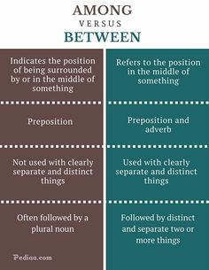 difference between english literature and creative writing English, creative writing minor english, literature minor english, rhetoric and   in the english classroom engl 340 - american indian literature engl 363.