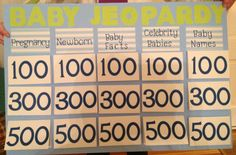 Baby jeopardy game