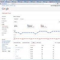 Google Penguin Updates 2012 Google Penguin, Penguins, The Creator, Chart, Map, Website, Penguin, Maps, Peta
