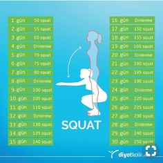 39 new Ideas for sport motivation wallpaper exercise - squat gym Flat Belly Workout, Squat Workout, Plank Workout, Fitness Workouts, Yoga Fitness, Health Fitness, Sport Motivation, Fitness Motivation, Exercise Motivation