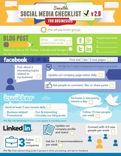 Are you stumped by social media for your business? Our new infographic, the The Sensible Social Media Checklist for Businesses can help! Internet Marketing, Online Marketing, Social Media Marketing, Facebook Marketing, Social Networks, Social Media Daily, Marketing Digital, Business Tips, Business Infographics