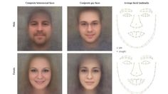 #Row over AI that 'identifies gay faces' - BBC News: BBC News Row over AI that 'identifies gay faces' BBC News A facial recognition…