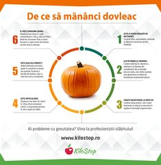 #dovleac #dieta #cina #slabit Healthy Nutrition, Pineapple, Food And Drink, Health Fitness, Medical, Weight Loss, Vegan, Fruit, Gym