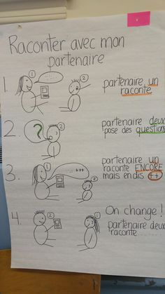 French Teaching Resources, Teaching French, Teaching Ideas, French Language Lessons, French Lessons, Core French, French Class, Communication Orale, Grade 1 Reading