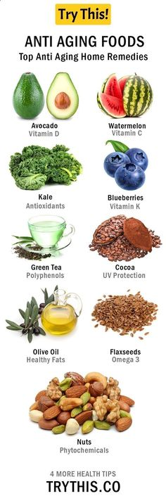 Natural Cures for Arthritis Hands - Anti Aging Foods Top Anti Aging Home Remedies/health wellness/healthy diet Arthritis Remedies Hands Natural Cures #antiagingremedies