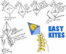Kite Making Instructions for Kids : How to Make Toy Kites ...