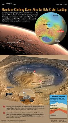 Ancient Mars Had Long-Lasting Lakes, Boosting Chances for Life - Credit: Karl Tate, SPACE.com Contributo