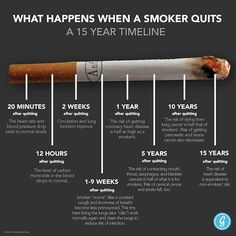"""What happens after you stop smoking...I was a """"social smoker"""" for years. Don't miss it at all."""