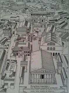 Foro romano ( mapa )